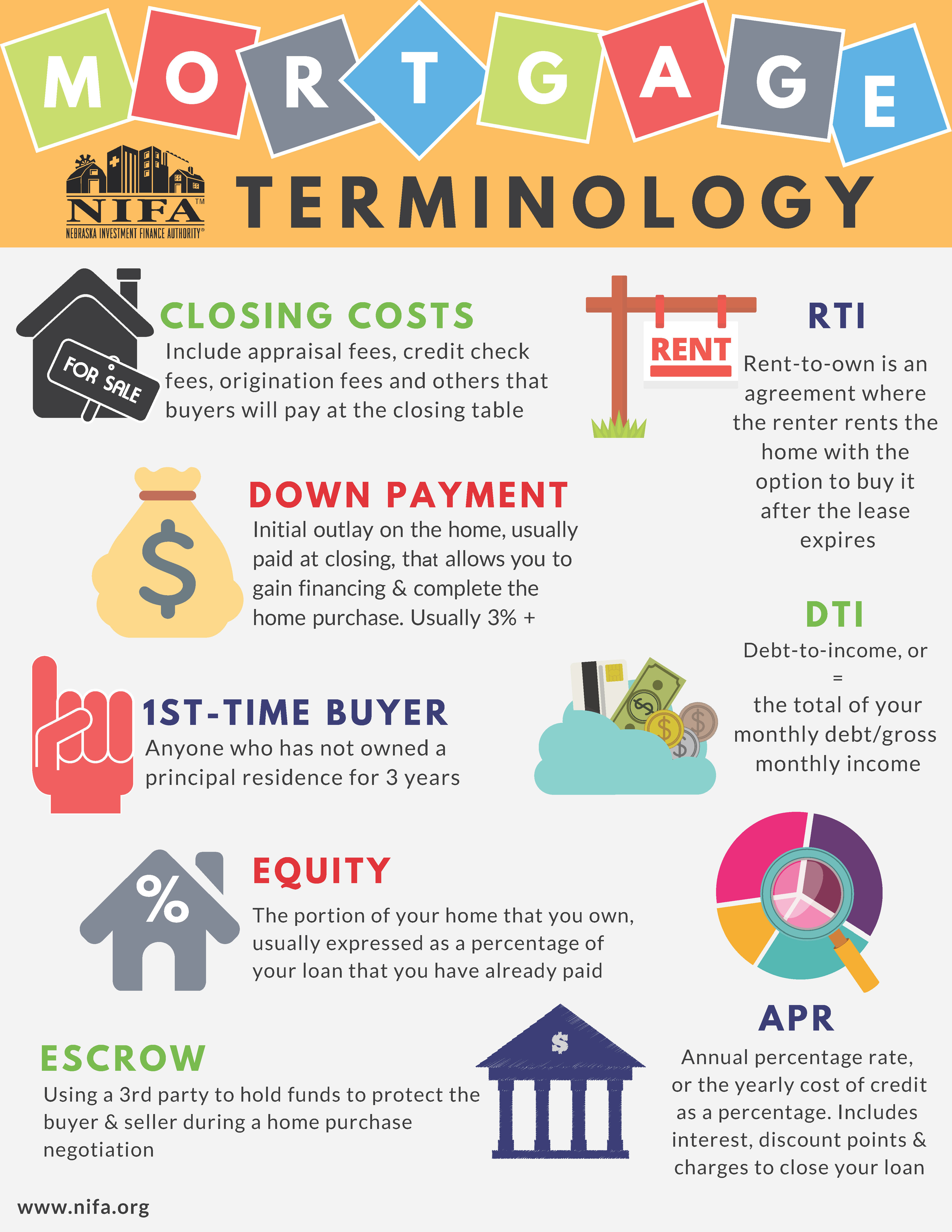 NIFA Homebuyer Loan Programs